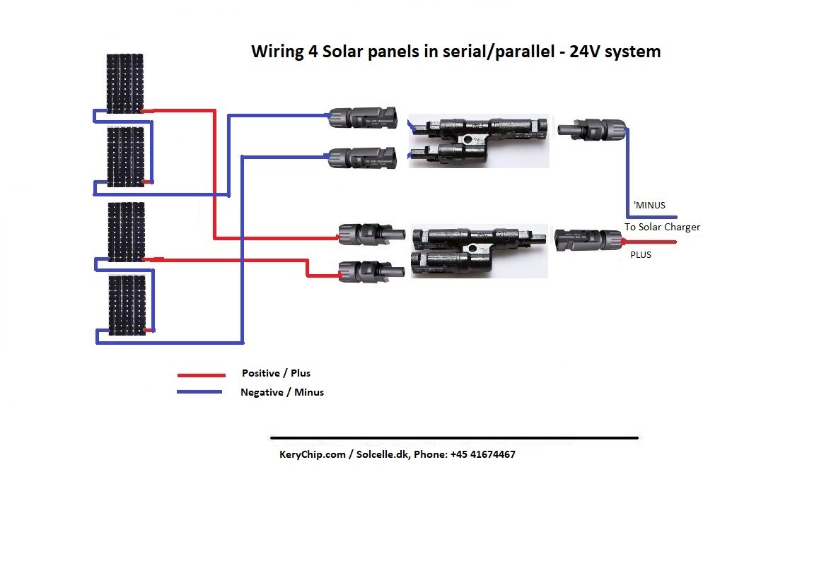 Collection Solar Energy Diagram Pictures Diagrams