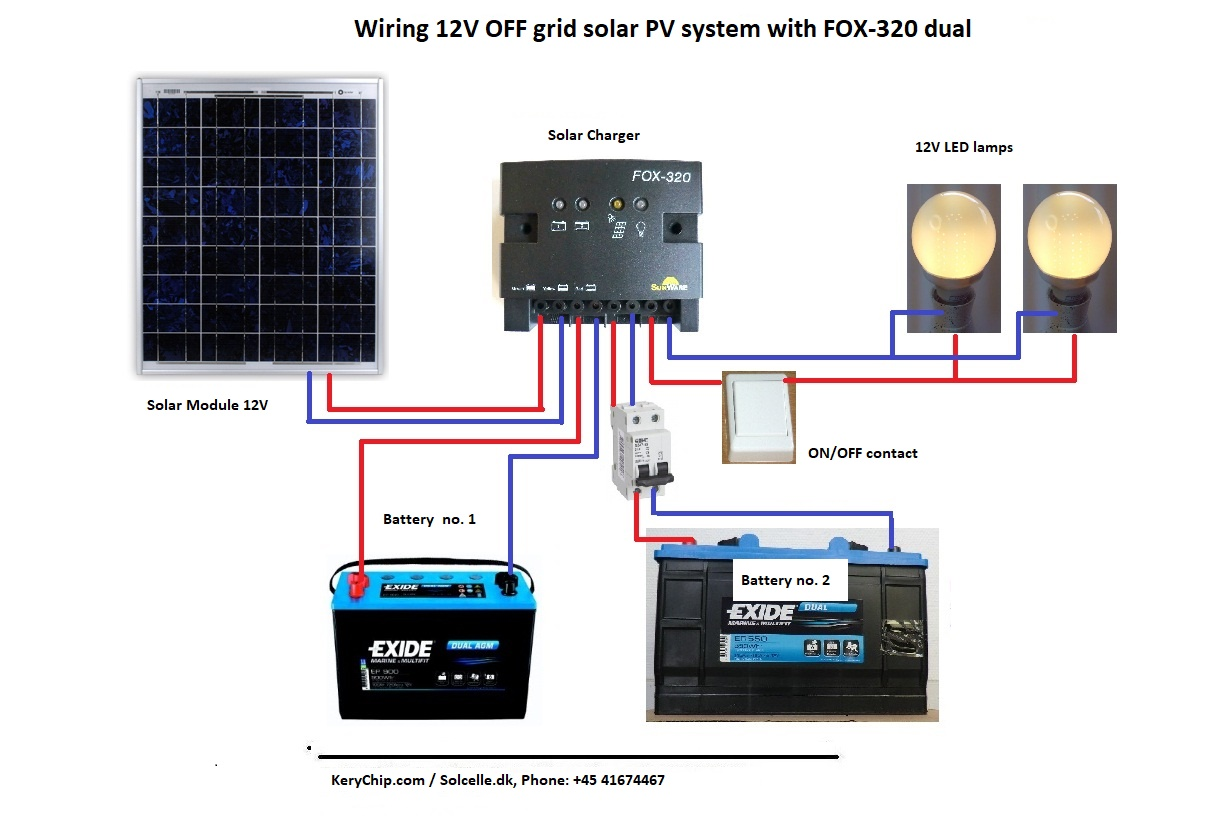 Off Grid Diagrams Kerychip Solar Energy Batteries 12v Led Wiring Diagram A System With Fox 320 Dual Charger