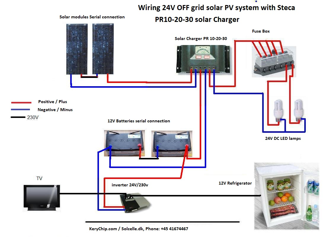 Solar Wiring Diagram Also Solar Pv System Wiring Diagram On Solar