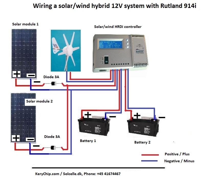Wiring Diagram For 12v System