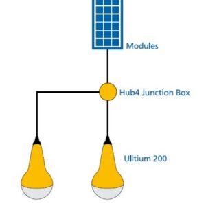 Ulitium 200 Solar Lightkit White Sundaya-3