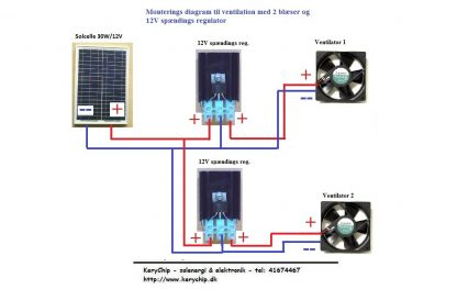 -Ventilations kit med solcelle (SOLCELLE og VENTILATOR) KCVM30/1