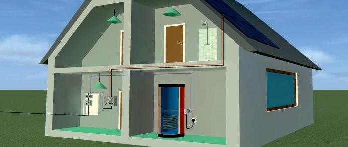 AC ELWA varmtvand fra solceller