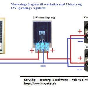 Ventilation kit with solar module KCVR30
