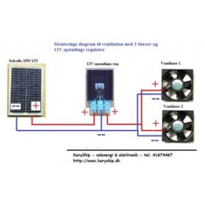 -Ventilations kit med solcelle (SOLCELLE og VENTILATOR) KCVM10 /2 ventilatorer