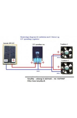 -Ventilations kit med solcelle (SOLCELLE og VENTILATOR) KCVM05