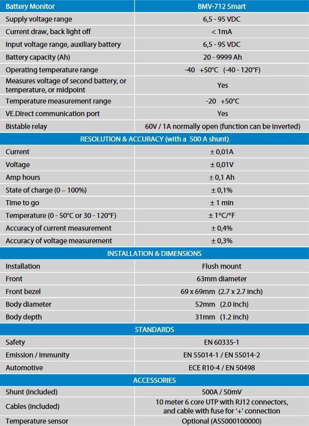 Batterimonitor Victron Energy BMV-712