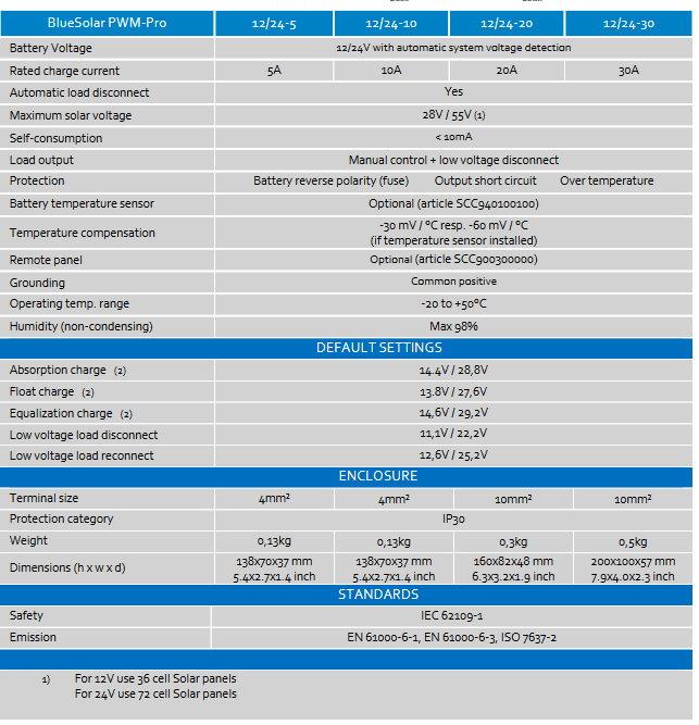 Victron BlueSolar PWM-Pro 3