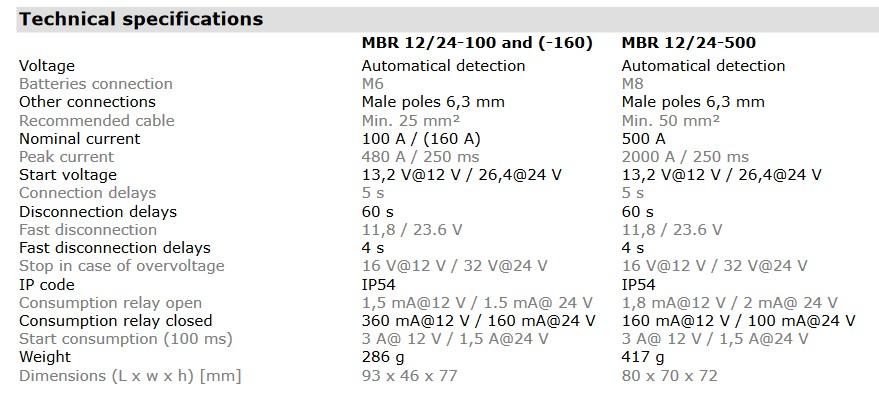 MBR-1224-100-500A